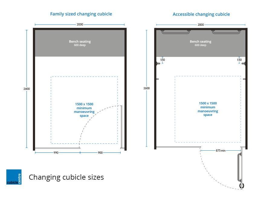 Changing Cubicle Measurement And Size Guide