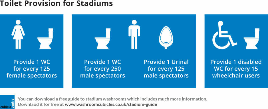 toilet-provision-for-stadiums